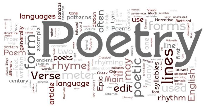 A New Classification for Poetry